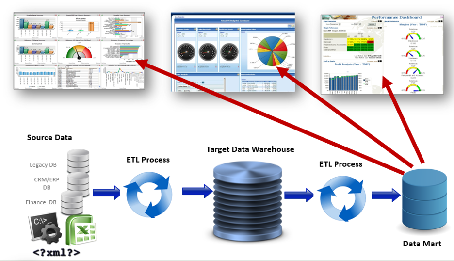 What is Business Intelligence (BI) software?