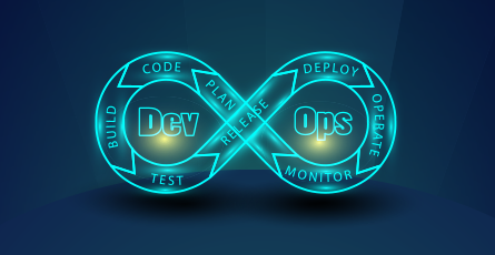 Devops integration