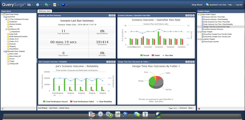 Data dashboard image full a