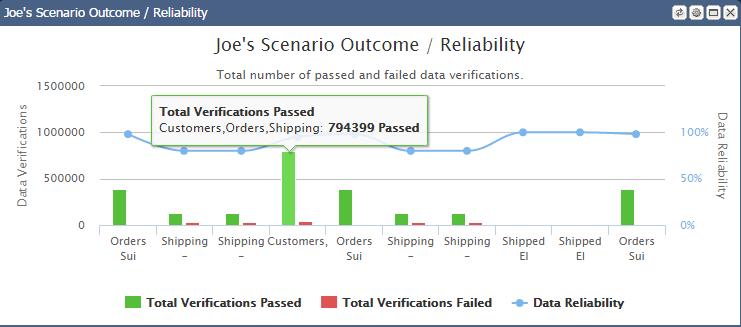 Data dashboard image full c