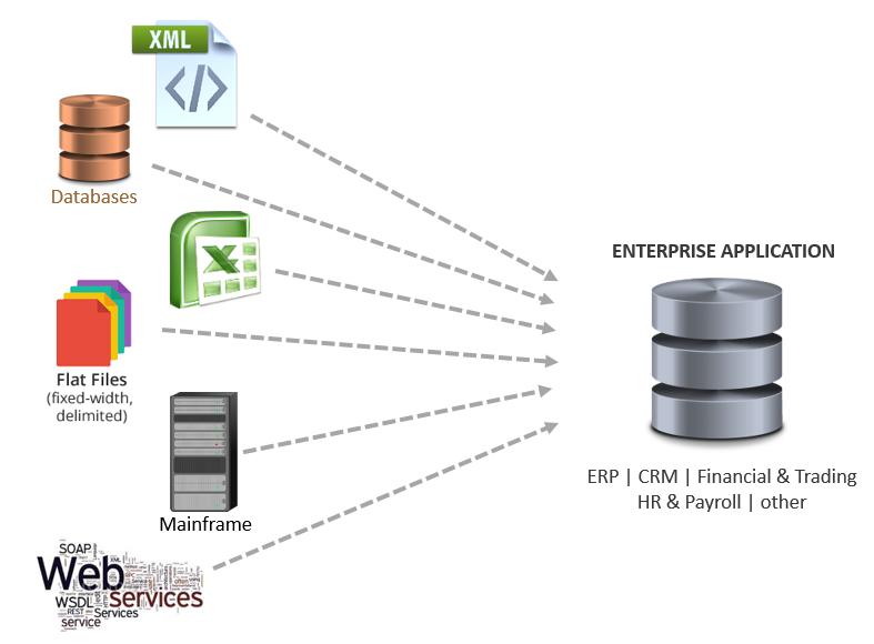 Qs data interface testing image